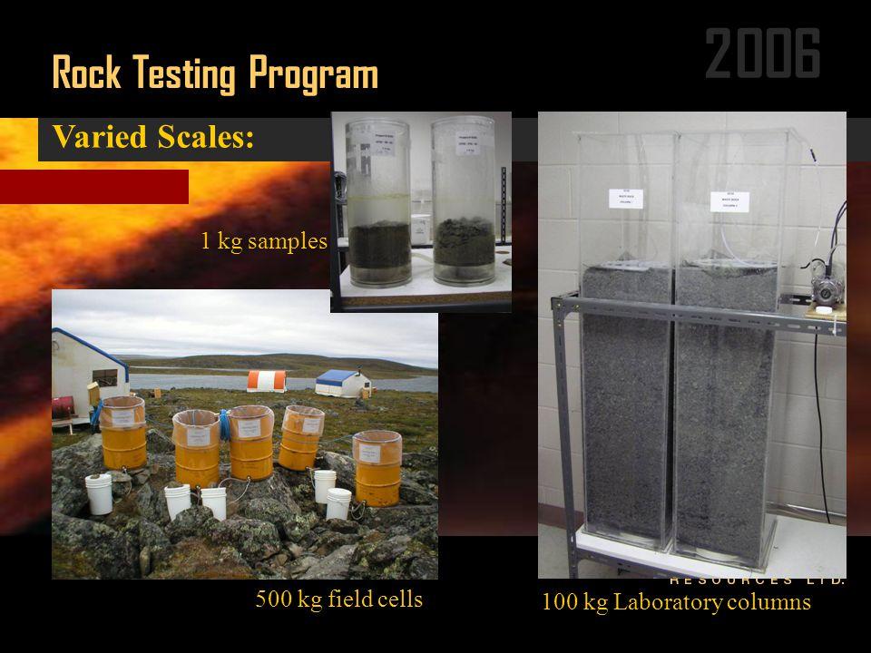 2006 Rock Testing Program 500 kg field cells 100 kg Laboratory columns 1 kg samples Varied Scales: