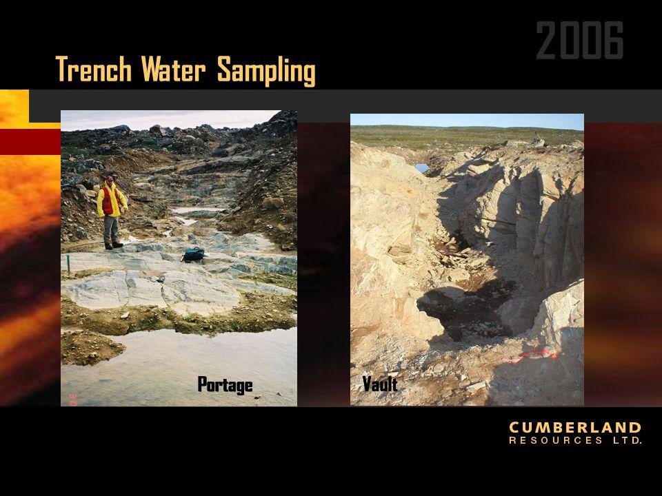 2006 Trench Water Sampling Portage Vault