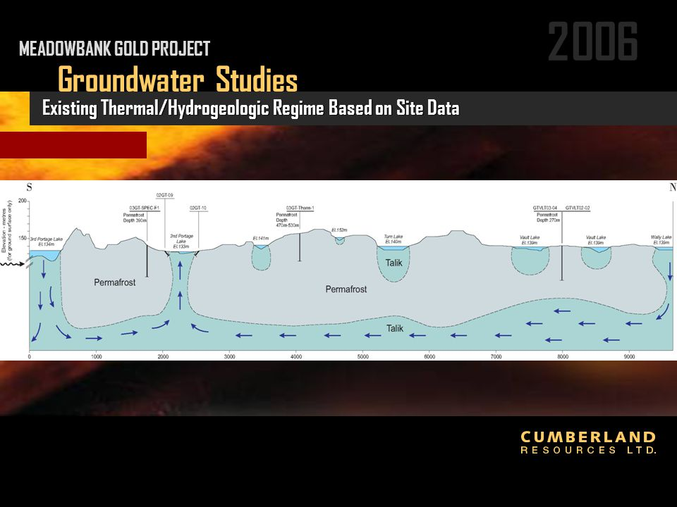 2006 MEADOWBANK GOLD PROJECT Groundwater Studies Existing Thermal/Hydrogeologic Regime Based on Site Data