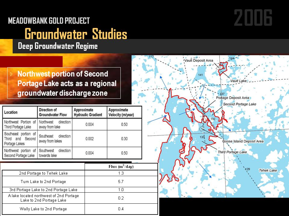 2006 Groundwater Studies MEADOWBANK GOLD PROJECT Deep Groundwater Regime  Northwest portion of Second Portage Lake acts as a regional groundwater dis