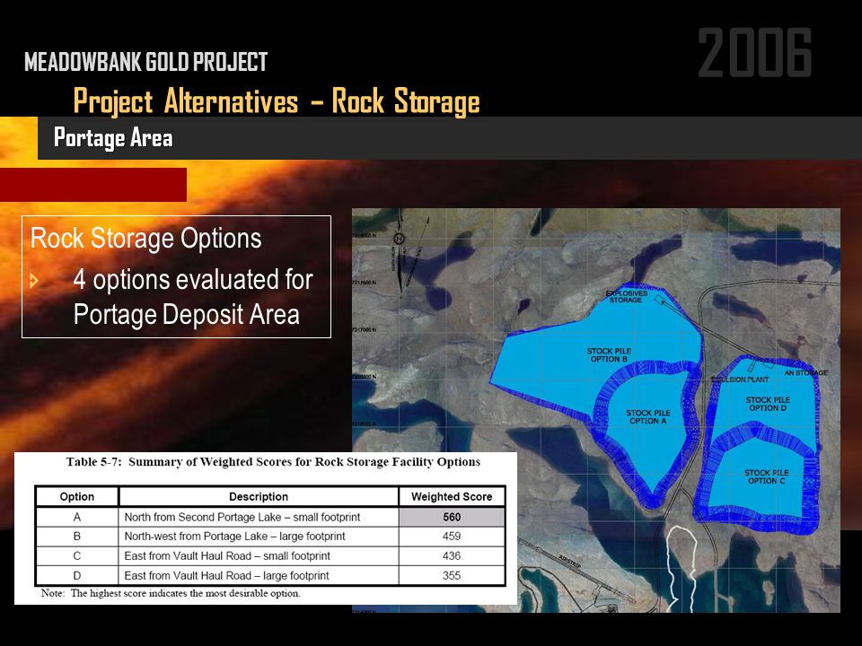 2006 Rock Storage Options  4 options evaluated for Portage Deposit Area Project Alternatives – Rock Storage Portage Area MEADOWBANK GOLD PROJECT