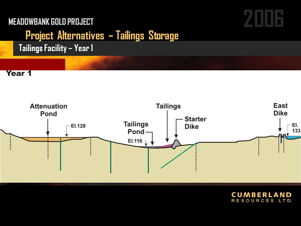 2006 Project Alternatives – Tailings Storage Tailings Facility – Year 1 MEADOWBANK GOLD PROJECT