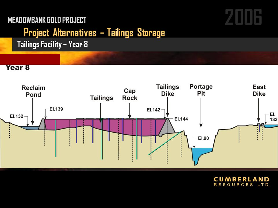 2006 Project Alternatives – Tailings Storage Tailings Facility – Year 8 MEADOWBANK GOLD PROJECT