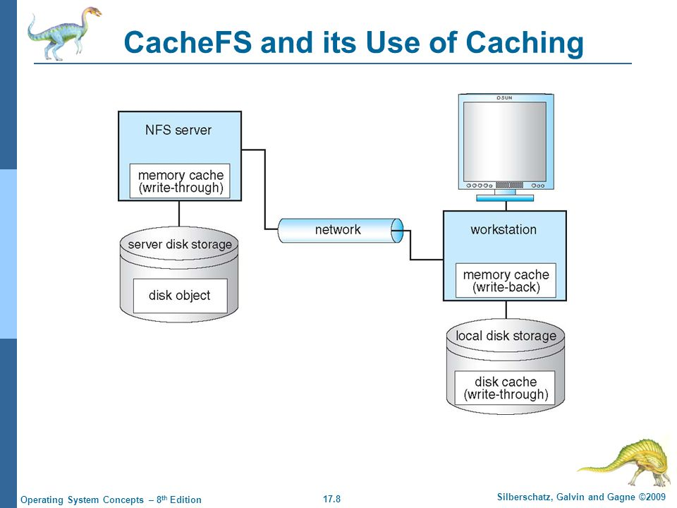 17.8 Silberschatz, Galvin and Gagne ©2009 Operating System Concepts – 8 th Edition CacheFS and its Use of Caching