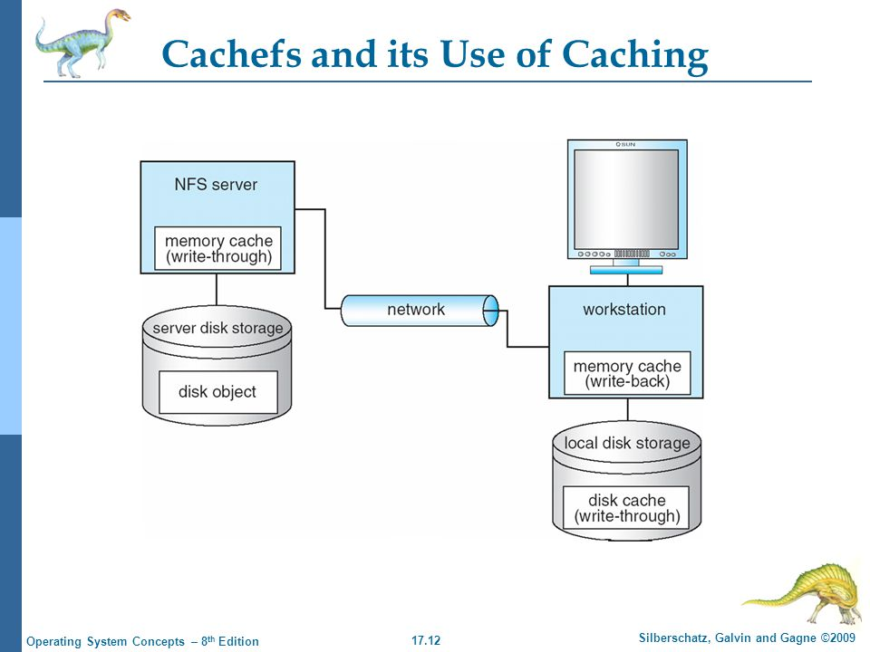 17.12 Silberschatz, Galvin and Gagne ©2009 Operating System Concepts – 8 th Edition Cachefs and its Use of Caching