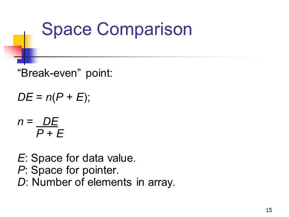 15 Space Comparison Break-even point: DE = n(P + E); n = DE P + E E: Space for data value.