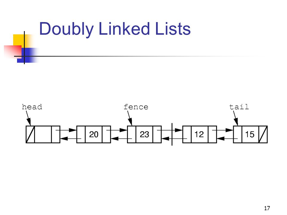 17 Doubly Linked Lists