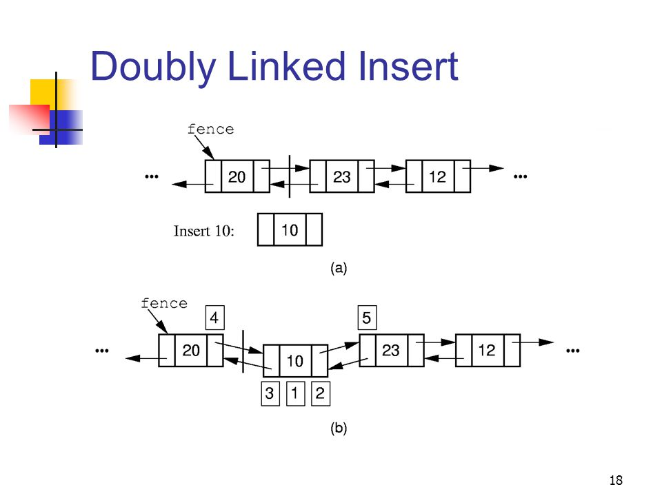 18 Doubly Linked Insert