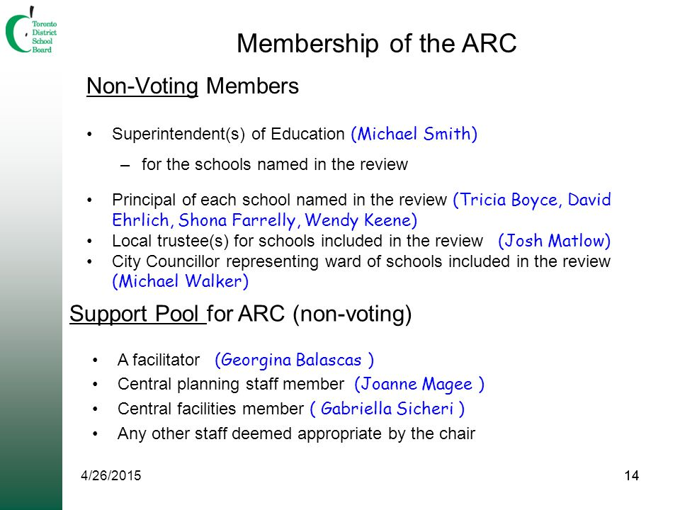 14 Non-Voting Members Superintendent(s) of Education (Michael Smith) –for the schools named in the review Principal of each school named in the review (Tricia Boyce, David Ehrlich, Shona Farrelly, Wendy Keene) Local trustee(s) for schools included in the review (Josh Matlow) City Councillor representing ward of schools included in the review (Michael Walker) Membership of the ARC Support Pool for ARC (non-voting) A facilitator (Georgina Balascas ) Central planning staff member (Joanne Magee ) Central facilities member ( Gabriella Sicheri ) Any other staff deemed appropriate by the chair 4/26/201514
