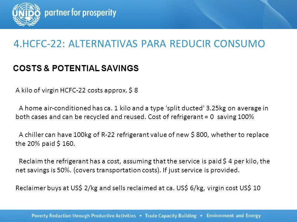 4.HCFC-22: ALTERNATIVAS PARA REDUCIR CONSUMO COSTS & POTENTIAL SAVINGS A kilo of virgin HCFC-22 costs approx.