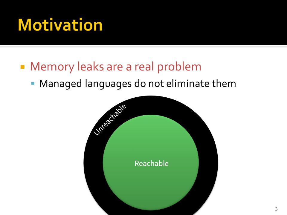  Memory leaks are a real problem  Managed languages do not eliminate them 3 Reachable Unreachable