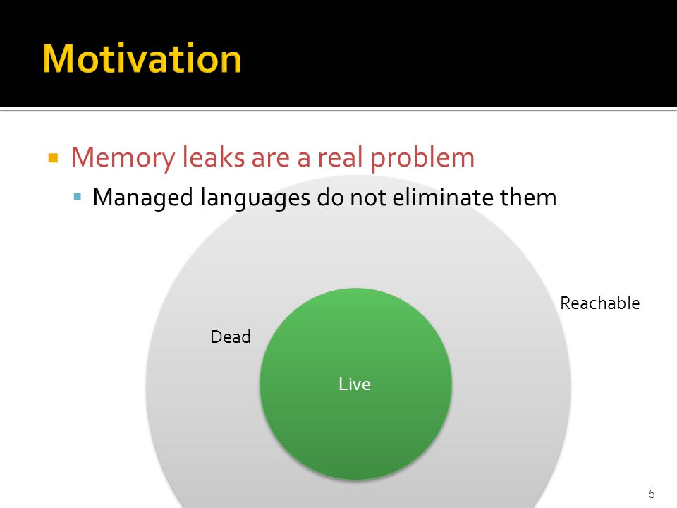  Memory leaks are a real problem  Managed languages do not eliminate them 5 Live Reachable Dead