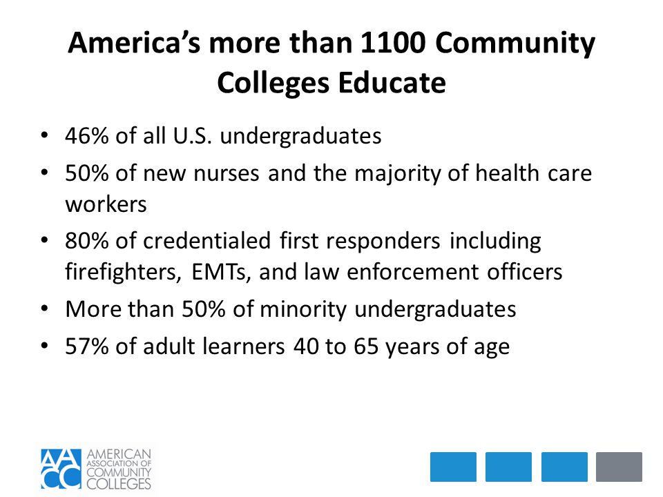 America's more than 1100 Community Colleges Educate 46% of all U.S.