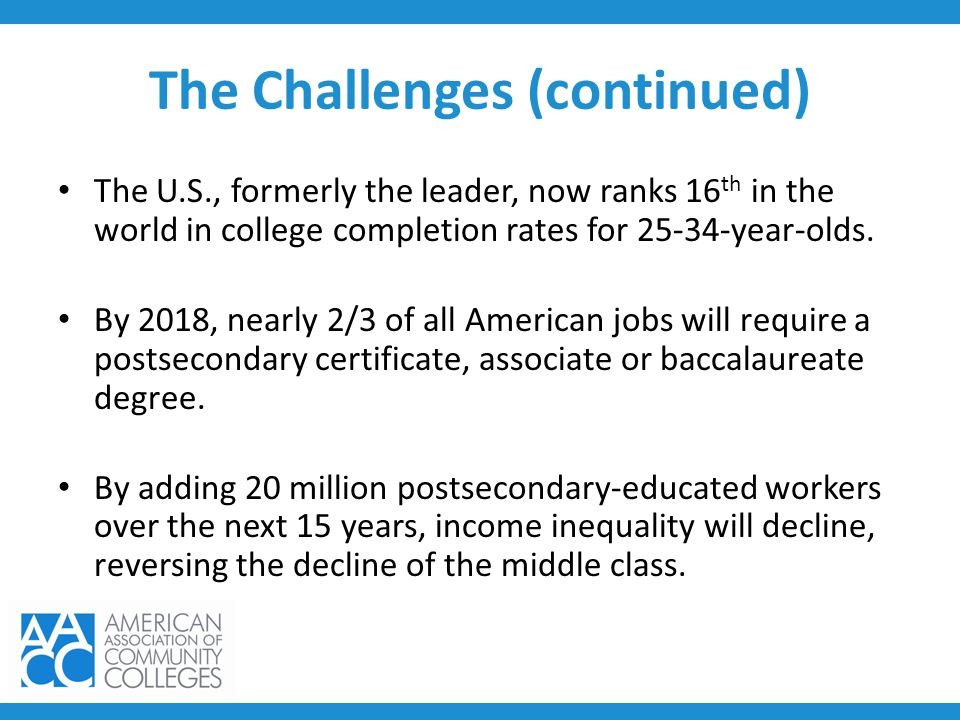 The Challenges (continued) The U.S., formerly the leader, now ranks 16 th in the world in college completion rates for 25-34-year-olds. By 2018, nearl