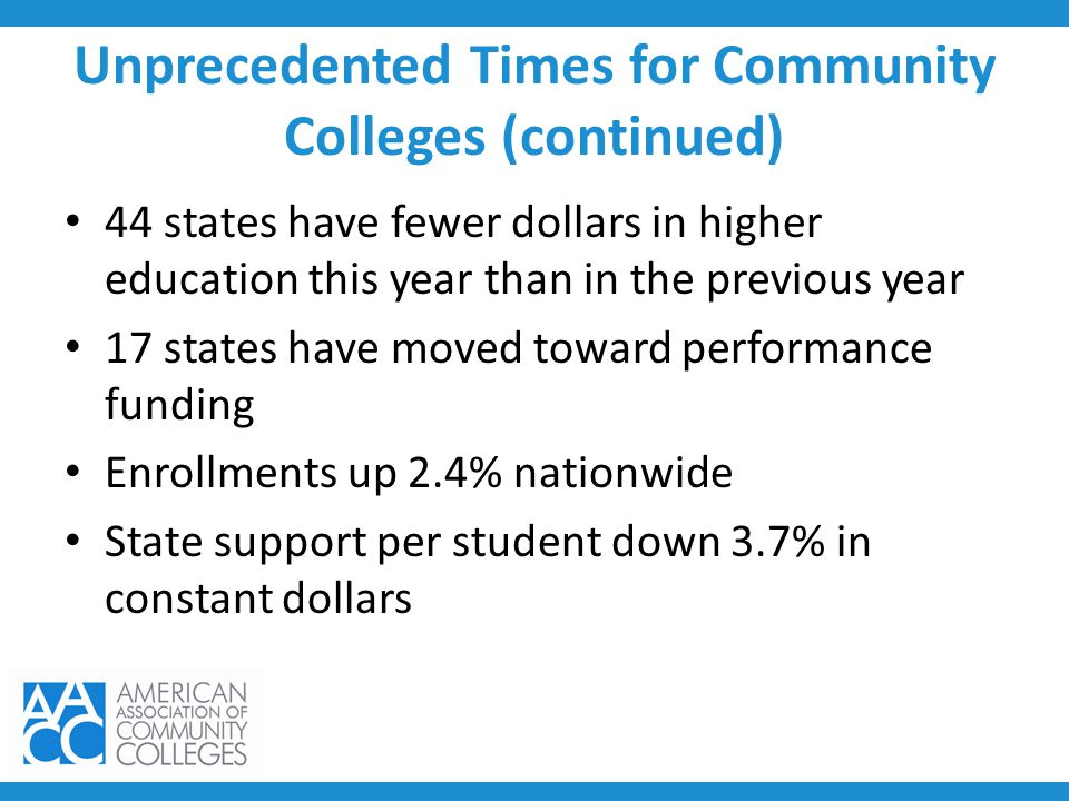 Unprecedented Times for Community Colleges (continued) 44 states have fewer dollars in higher education this year than in the previous year 17 states