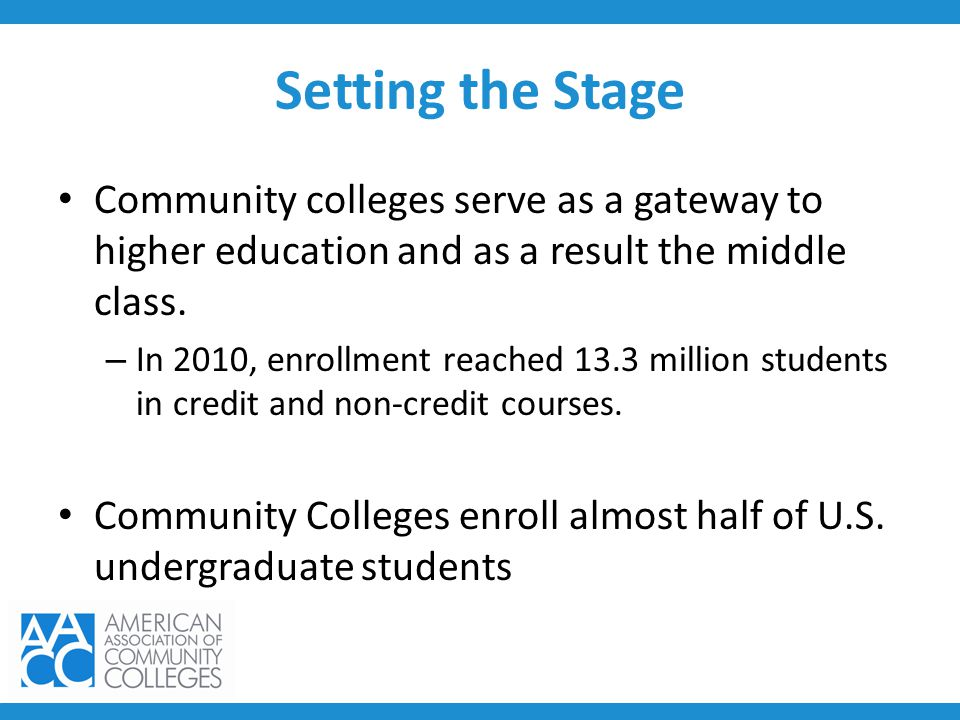 Setting the Stage Community colleges serve as a gateway to higher education and as a result the middle class. – In 2010, enrollment reached 13.3 milli