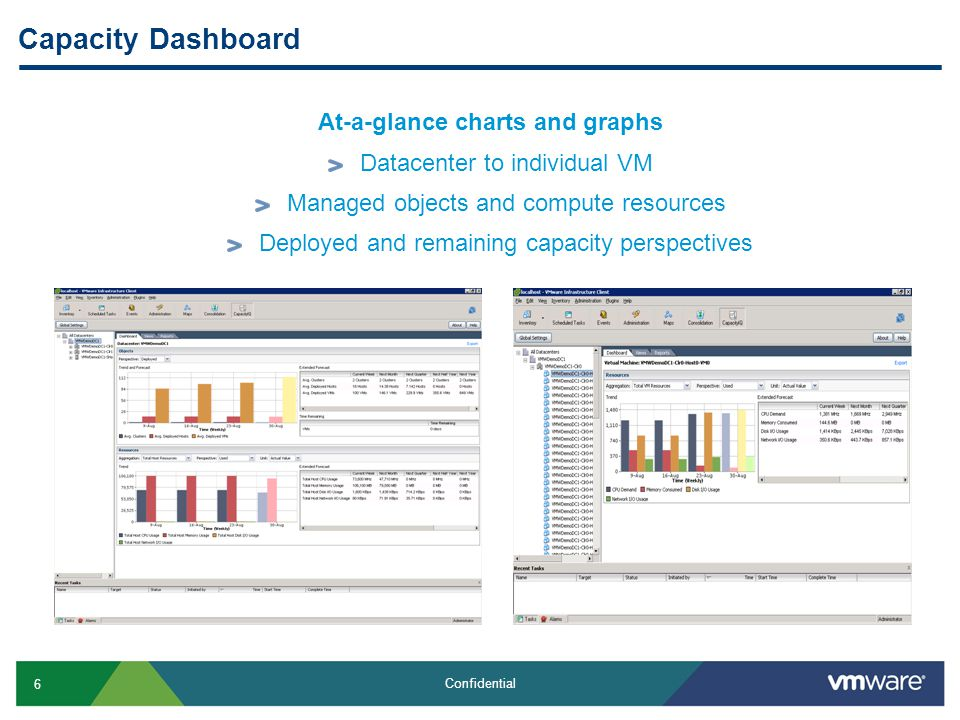 6 Confidential Capacity Dashboard At-a-glance charts and graphs Datacenter to individual VM Managed objects and compute resources Deployed and remaining capacity perspectives