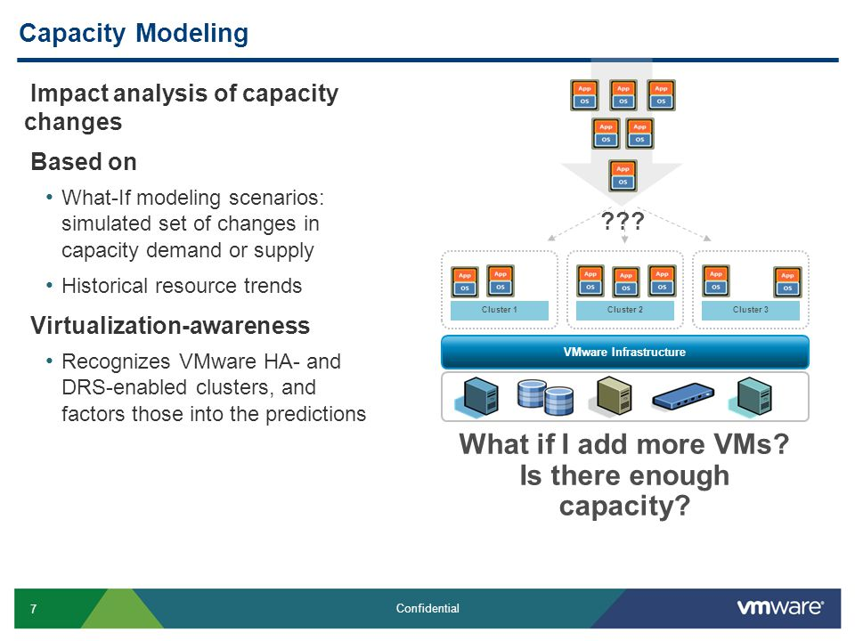 7 Confidential Capacity Modeling Impact analysis of capacity changes Based on What-If modeling scenarios: simulated set of changes in capacity demand or supply Historical resource trends Virtualization-awareness Recognizes VMware HA- and DRS-enabled clusters, and factors those into the predictions What if I add more VMs.