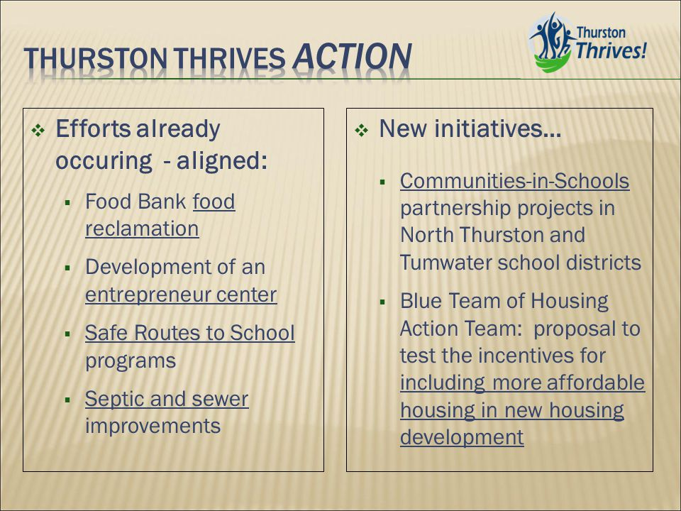  Efforts already occuring - aligned:  Food Bank food reclamation  Development of an entrepreneur center  Safe Routes to School programs  Septic and sewer improvements  New initiatives…  Communities-in-Schools partnership projects in North Thurston and Tumwater school districts  Blue Team of Housing Action Team: proposal to test the incentives for including more affordable housing in new housing development