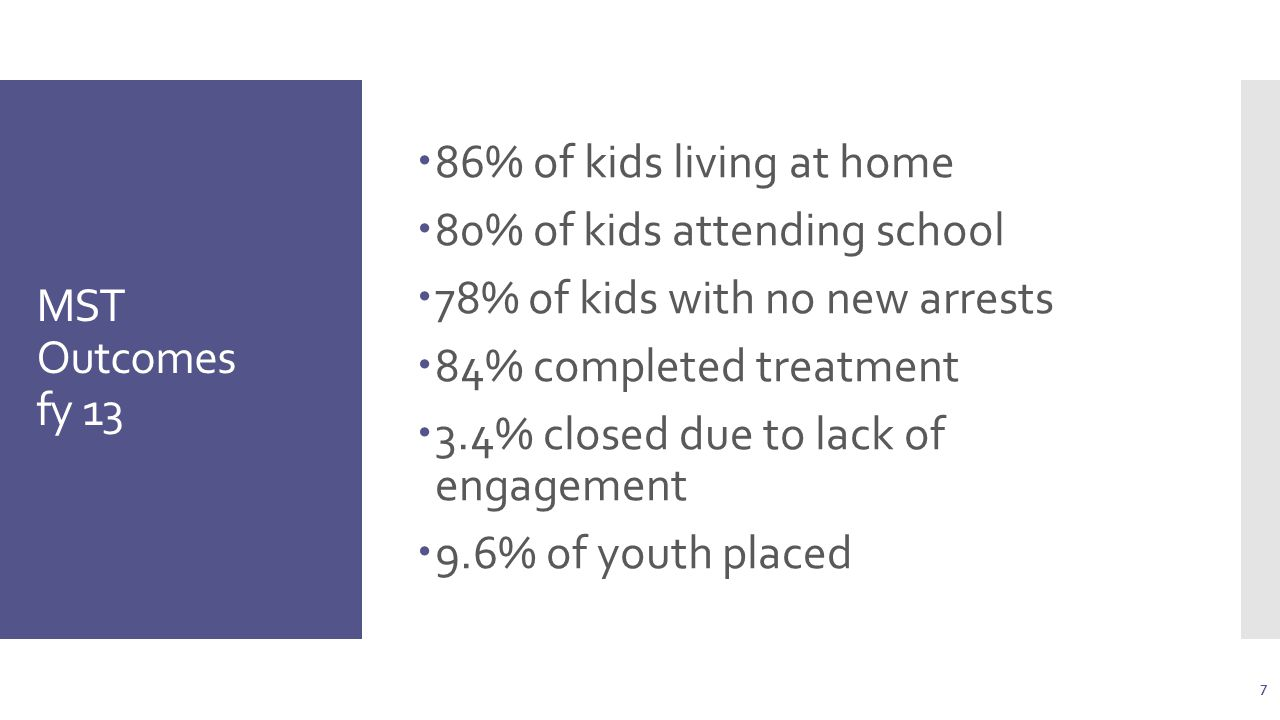 MST Outcomes fy 13  86% of kids living at home  80% of kids attending school  78% of kids with no new arrests  84% completed treatment  3.4% closed due to lack of engagement  9.6% of youth placed 7