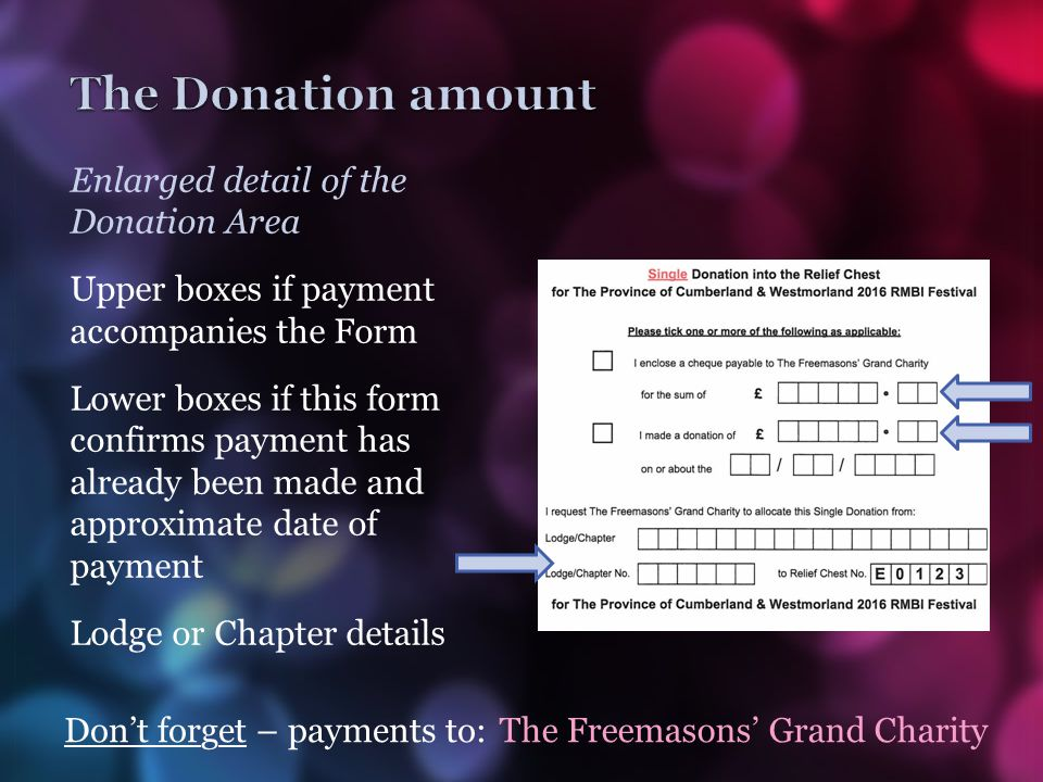 Enlarged detail of the Donation Area Upper boxes if payment accompanies the Form Lower boxes if this form confirms payment has already been made and a