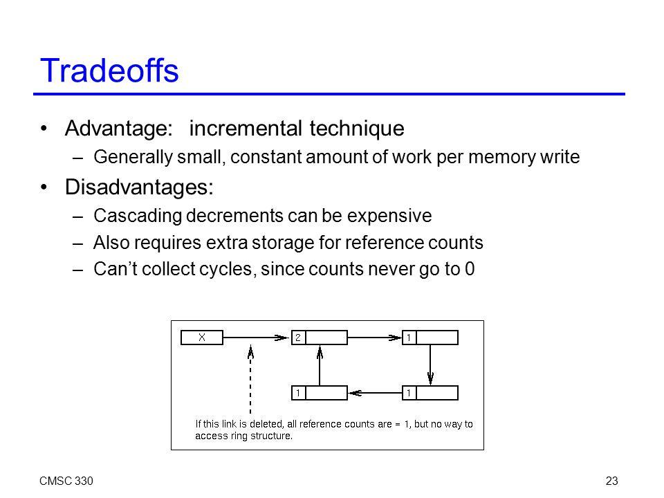 CMSC 33023 Tradeoffs Advantage: incremental technique –Generally small, constant amount of work per memory write Disadvantages: –Cascading decrements