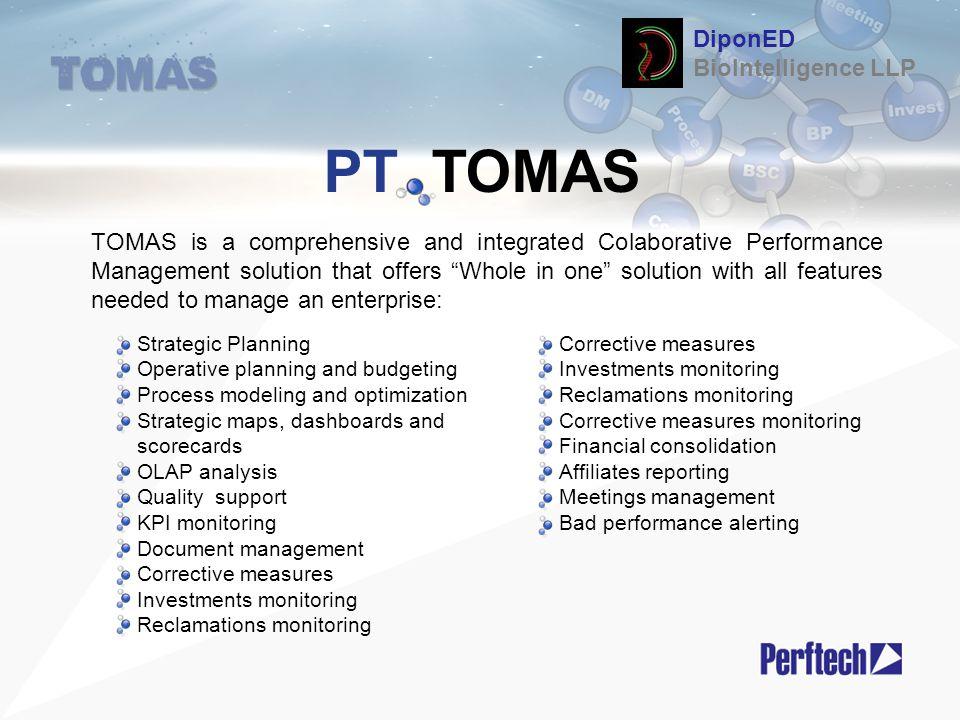 Strategic Planning Operative planning and budgeting Process modeling and optimization Strategic maps, dashboards and scorecards OLAP analysis Quality