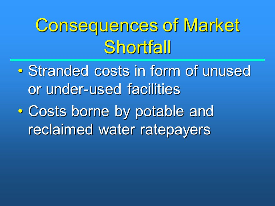 Consequences of Market Shortfall Stranded costs in form of unused or under-used facilitiesStranded costs in form of unused or under-used facilities Co