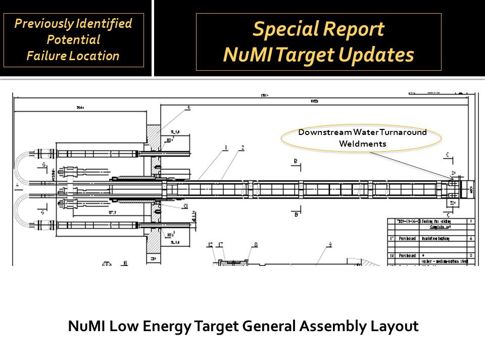 Special Report NuMI Target Updates Special Report NuMI Target Updates NuMI Low Energy Target General Assembly Layout Downstream Water Turnaround Weldments Previously Identified Potential Failure Location Previously Identified Potential Failure Location