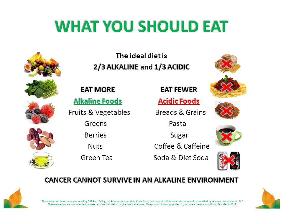 WHAT YOU SHOULD EAT The ideal diet is 2/3 ALKALINE 1/3 ACIDIC 2/3 ALKALINE and 1/3 ACIDIC EAT MORE EAT FEWER EAT MORE EAT FEWER Alkaline Foods Acidic
