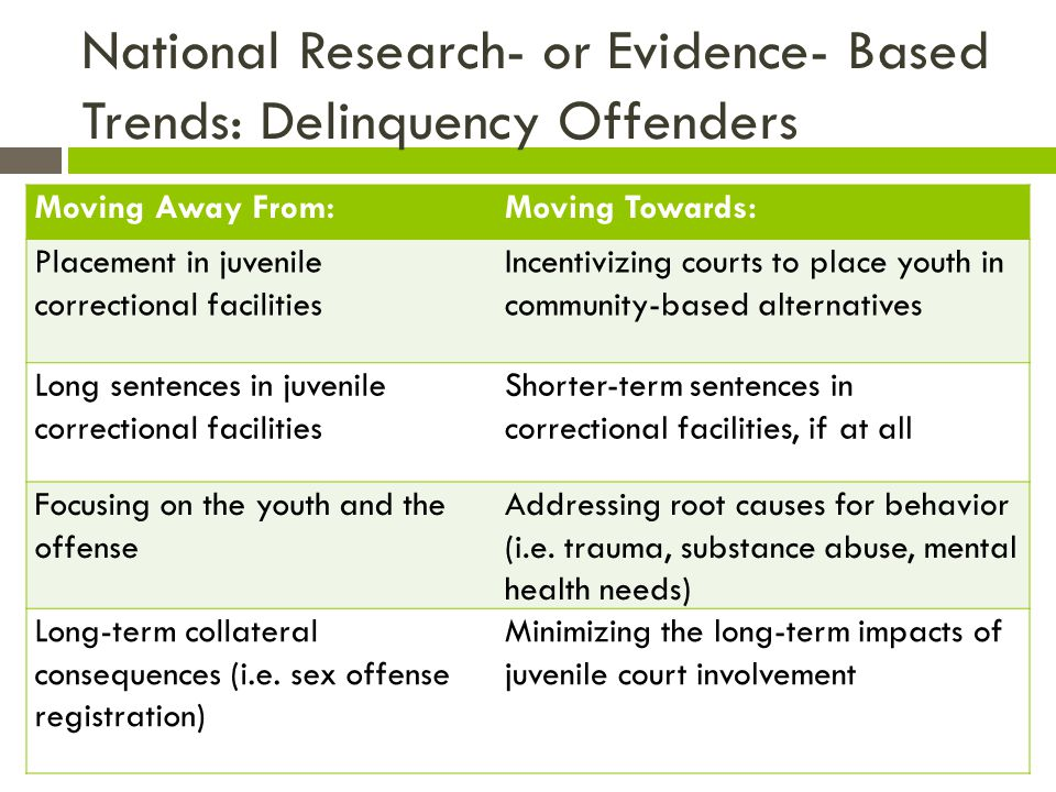 National Research- or Evidence- Based Trends: Delinquency Offenders Moving Away From:Moving Towards: Placement in juvenile correctional facilities Incentivizing courts to place youth in community-based alternatives Long sentences in juvenile correctional facilities Shorter-term sentences in correctional facilities, if at all Focusing on the youth and the offense Addressing root causes for behavior (i.e.