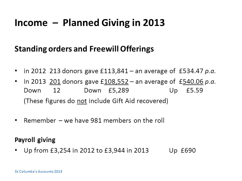 Income – Planned Giving in 2013 Standing orders and Freewill Offerings in 2012 213 donors gave £113,841 – an average of £534.47 p.a.