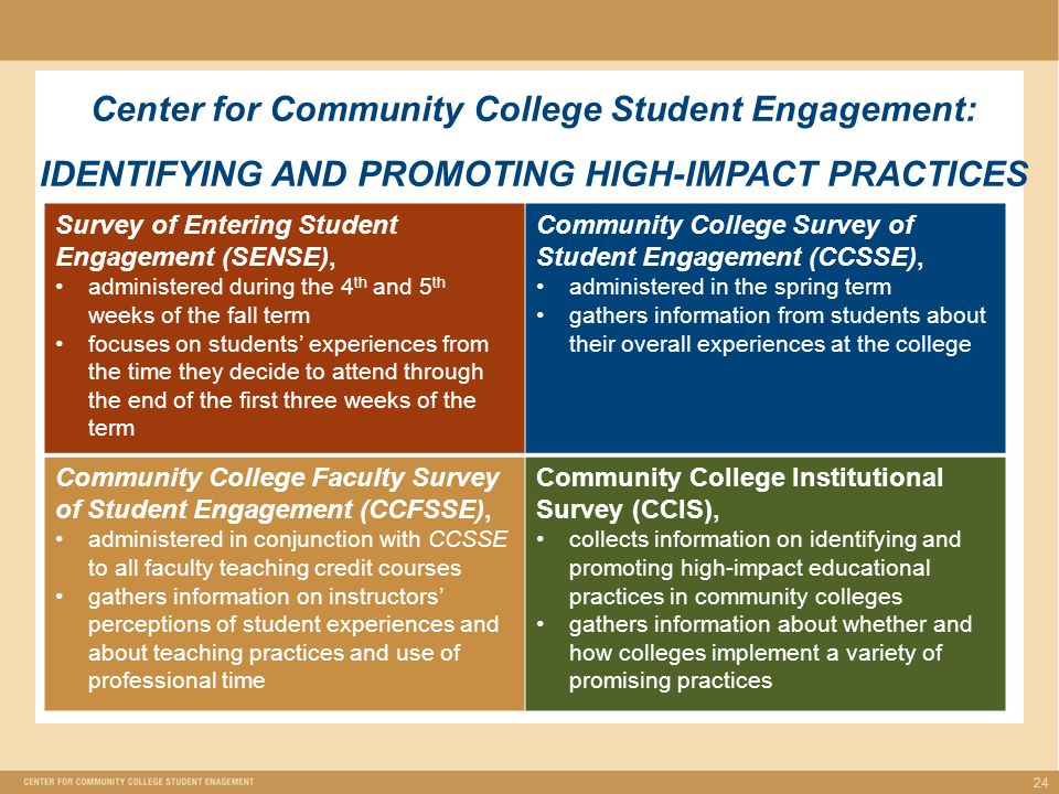 Center for Community College Student Engagement: IDENTIFYING AND PROMOTING HIGH-IMPACT PRACTICES 24 Survey of Entering Student Engagement (SENSE), administered during the 4 th and 5 th weeks of the fall term focuses on students' experiences from the time they decide to attend through the end of the first three weeks of the term Community College Survey of Student Engagement (CCSSE), administered in the spring term gathers information from students about their overall experiences at the college Community College Faculty Survey of Student Engagement (CCFSSE), administered in conjunction with CCSSE to all faculty teaching credit courses gathers information on instructors' perceptions of student experiences and about teaching practices and use of professional time Community College Institutional Survey (CCIS), collects information on identifying and promoting high-impact educational practices in community colleges gathers information about whether and how colleges implement a variety of promising practices