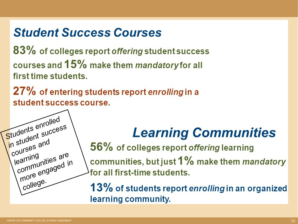 Student Success Courses 30 83% of colleges report offering student success courses and 15% make them mandatory for all first time students.