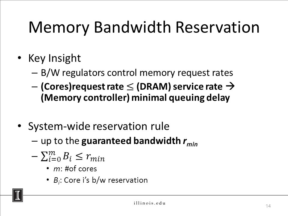 Memory Bandwidth Reservation 14