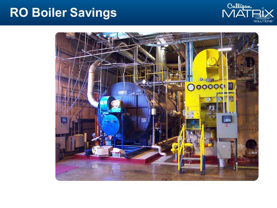 RO Boiler Savings