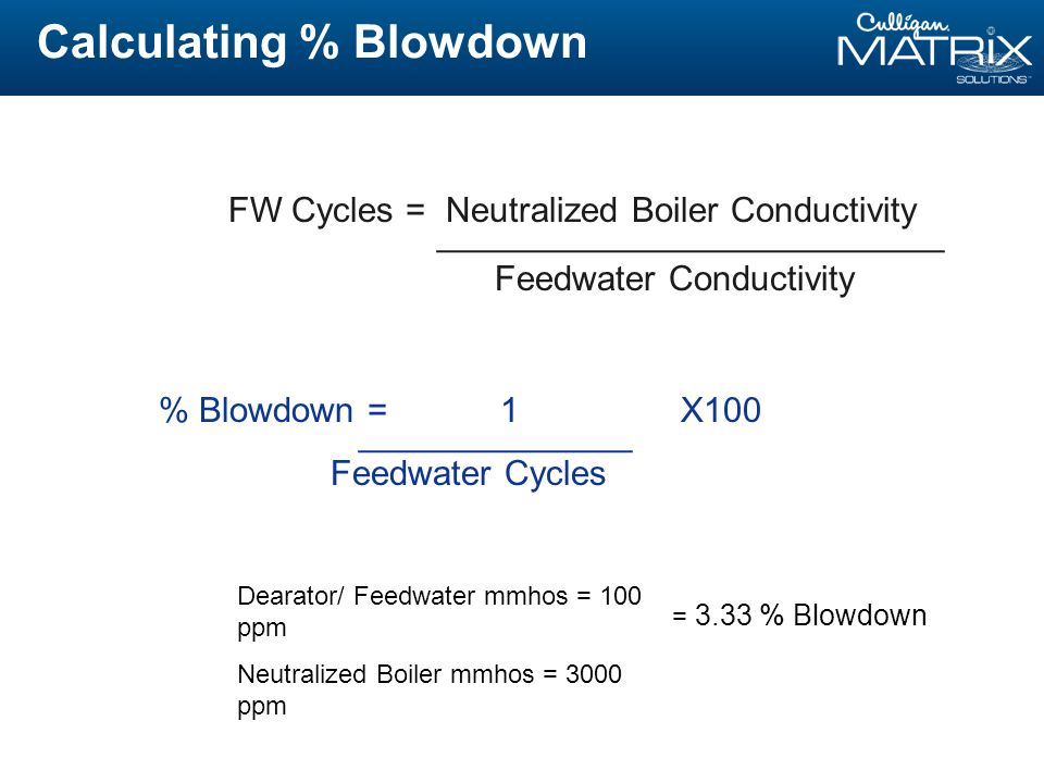 Calculating % Blowdown FW Cycles = Neutralized Boiler Conductivity __________________________ Feedwater Conductivity Dearator/ Feedwater mmhos = 100 ppm Neutralized Boiler mmhos = 3000 ppm = 3.33 % Blowdown % Blowdown = 1X100 ______________ Feedwater Cycles