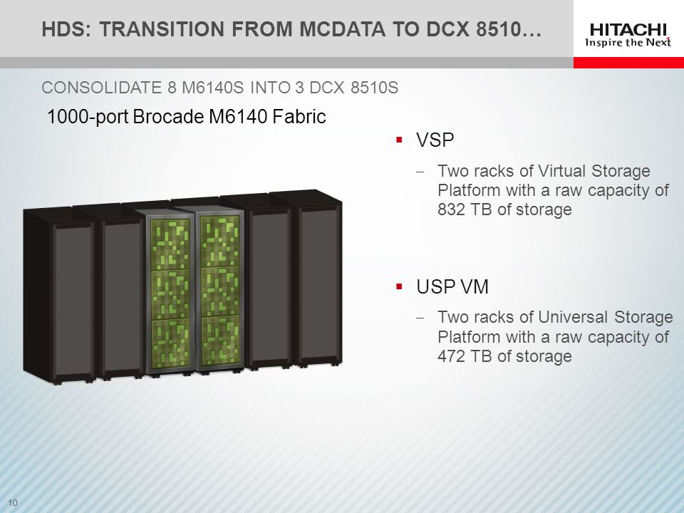 10 HDS: TRANSITION FROM MCDATA TO DCX 8510… CONSOLIDATE 8 M6140S INTO 3 DCX 8510S  VSP ‒ Two racks of Virtual Storage Platform with a raw capacity of 832 TB of storage  USP VM ‒ Two racks of Universal Storage Platform with a raw capacity of 472 TB of storage 1000-port Brocade M6140 Fabric