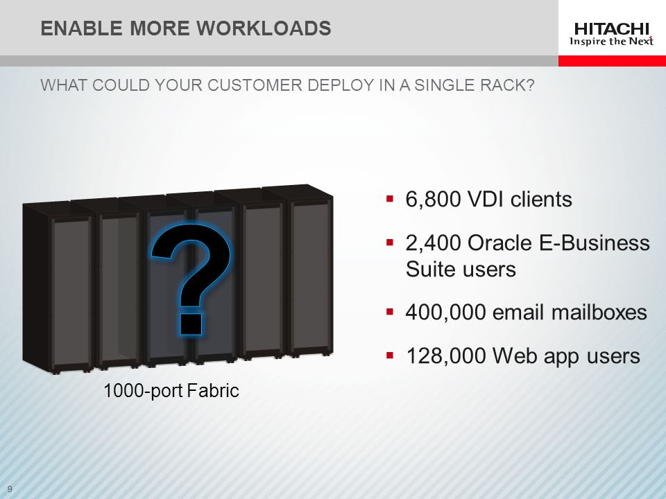 9 ENABLE MORE WORKLOADS WHAT COULD YOUR CUSTOMER DEPLOY IN A SINGLE RACK.