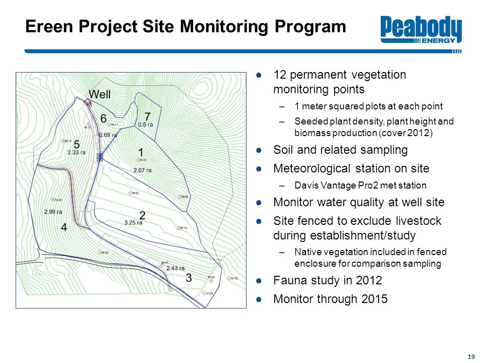 Ereen Project Site Monitoring Program ●12 permanent vegetation monitoring points –1 meter squared plots at each point –Seeded plant density, plant height and biomass production (cover 2012) ●Soil and related sampling ●Meteorological station on site –Davis Vantage Pro2 met station ●Monitor water quality at well site ●Site fenced to exclude livestock during establishment/study –Native vegetation included in fenced enclosure for comparison sampling ●Fauna study in 2012 ●Monitor through 2015 19