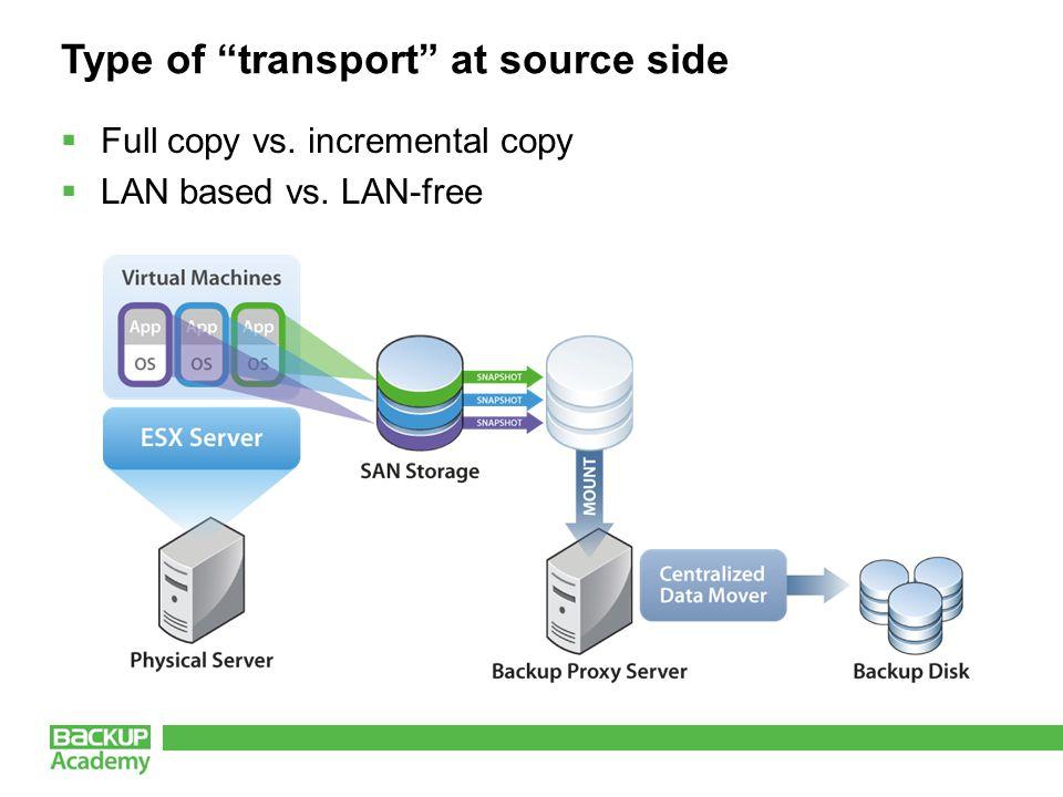 """Type of """"transport"""" at source side  Full copy vs. incremental copy  LAN based vs. LAN-free"""
