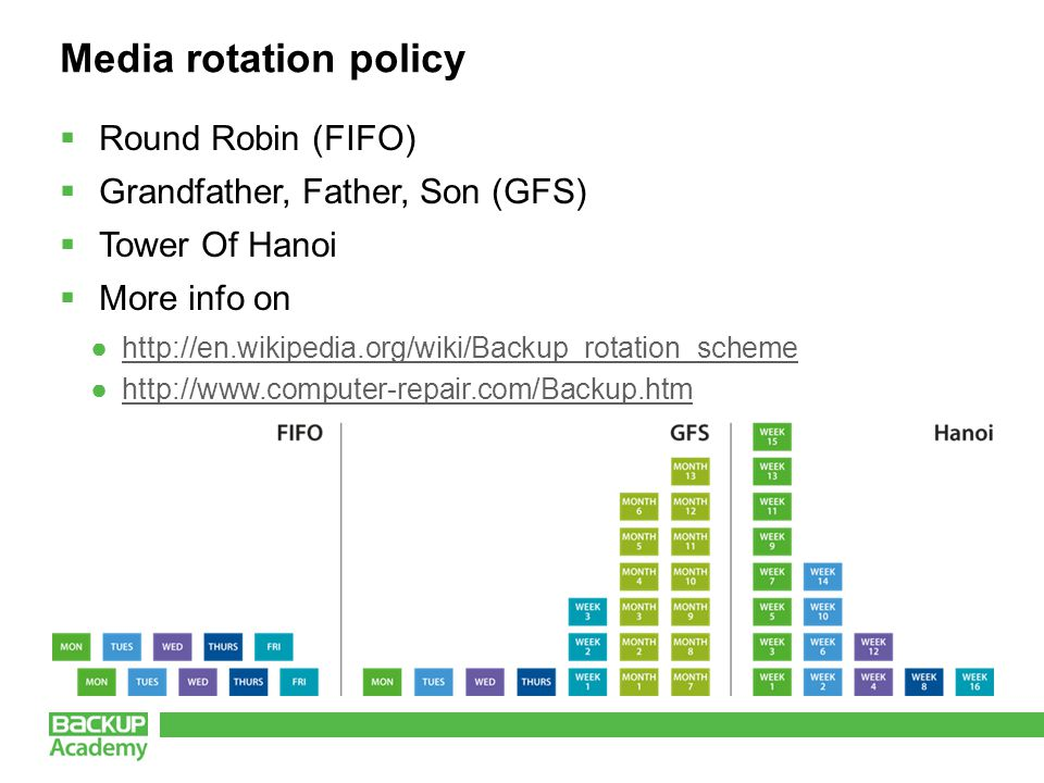 Media rotation policy  Round Robin (FIFO)  Grandfather, Father, Son (GFS)  Tower Of Hanoi  More info on ●http://en.wikipedia.org/wiki/Backup_rotation_schemehttp://en.wikipedia.org/wiki/Backup_rotation_scheme ●http://www.computer-repair.com/Backup.htmhttp://www.computer-repair.com/Backup.htm