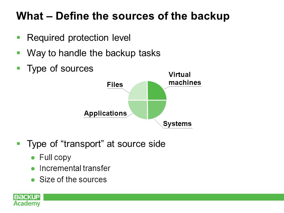 """What – Define the sources of the backup  Required protection level  Way to handle the backup tasks  Type of sources  Type of """"transport"""" at source"""