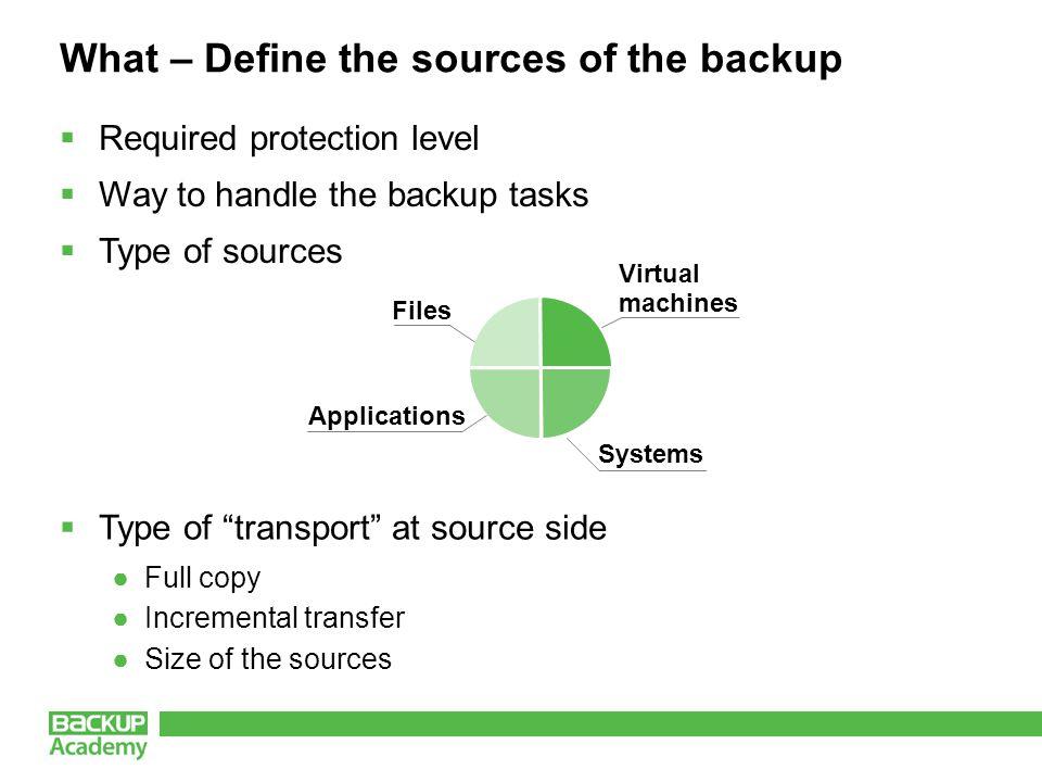 Way to handle the backup tasks  Agent vs.Agent-less ●Application level ●VM level  Hot vs.