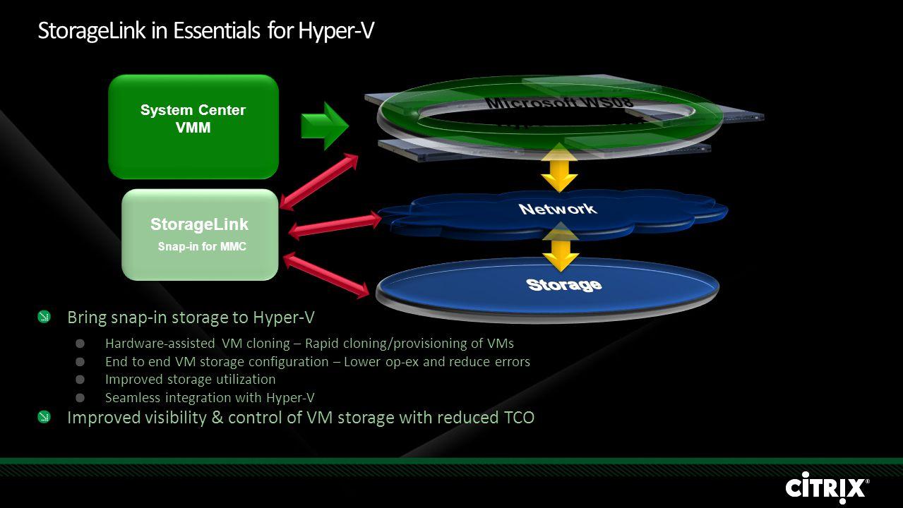 StorageLink in Essentials for Hyper-V Bring snap-in storage to Hyper-V Hardware-assisted VM cloning – Rapid cloning/provisioning of VMs End to end VM