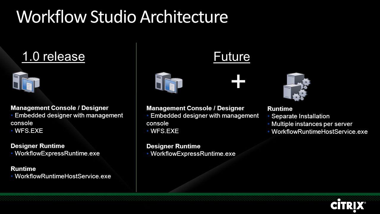 Workflow Studio Architecture Runtime Separate Installation Multiple instances per server WorkflowRuntimeHostService.exe Management Console / Designer