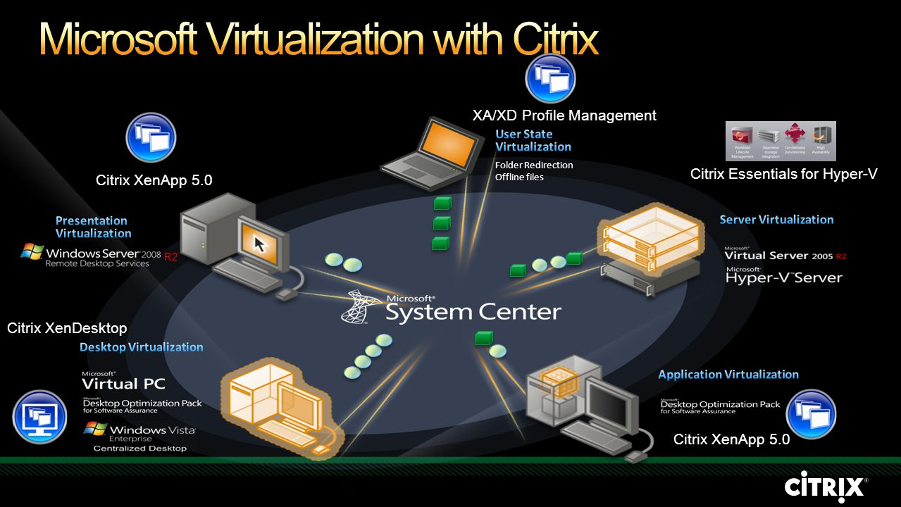IT Labs Non-production for test, dev, support & training Heterogeneous environments with high fluidity Emphasis on cross team collaboration & sharing IT Labs Non-production for test, dev, support & training Heterogeneous environments with high fluidity Emphasis on cross team collaboration & sharing Two Infrastructures – Two Sets of IT Requirements Data Center Largely static production environment Strictly controlled change management Application or business information focused Data Center Largely static production environment Strictly controlled change management Application or business information focused