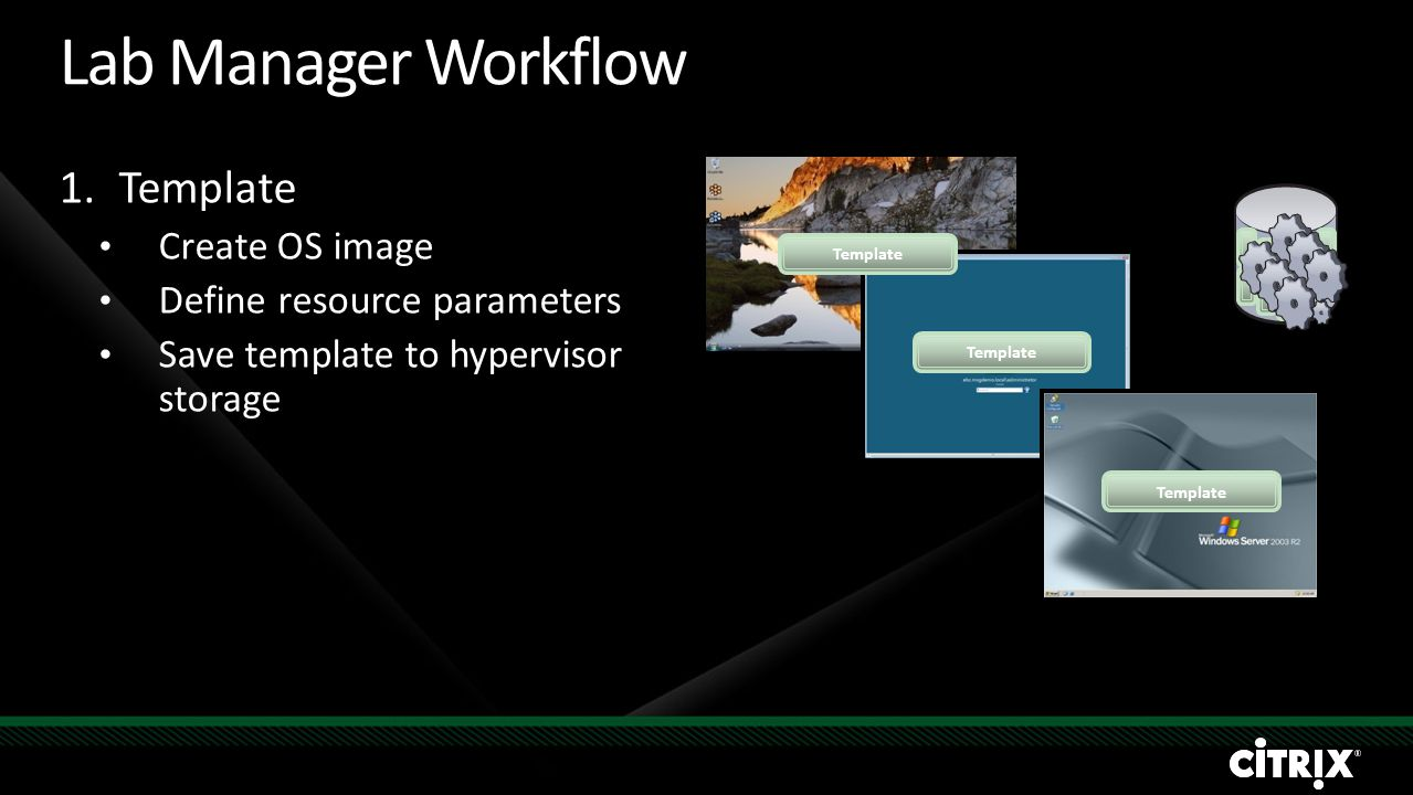 Lab Manager Workflow 1.Template Create OS image Define resource parameters Save template to hypervisor storage Template