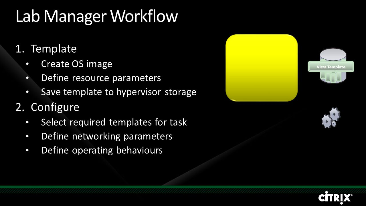 Lab Manager Workflow 1.Template Create OS image Define resource parameters Save template to hypervisor storage 2.Configure Select required templates for task Define networking parameters Define operating behaviours Vista Template W2k8 Template SQL2k8 Template Vista Template