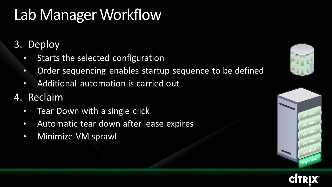 Lab Manager Workflow 3.Deploy Starts the selected configuration Order sequencing enables startup sequence to be defined Additional automation is carri
